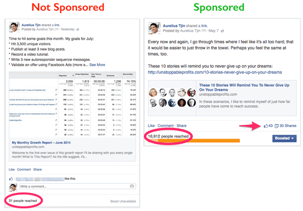 Facebook Ads Comparison
